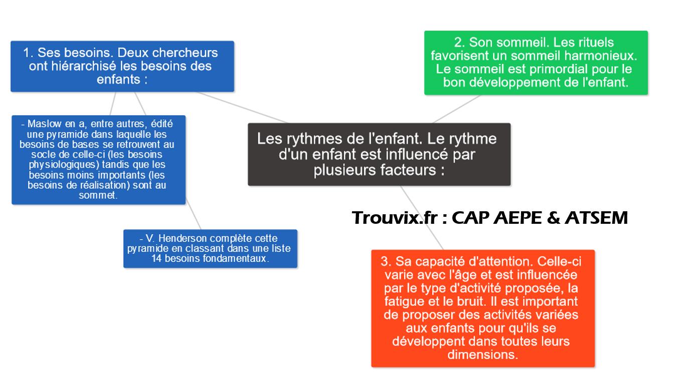 cap-aepe-gratuit-rythmes-enfant