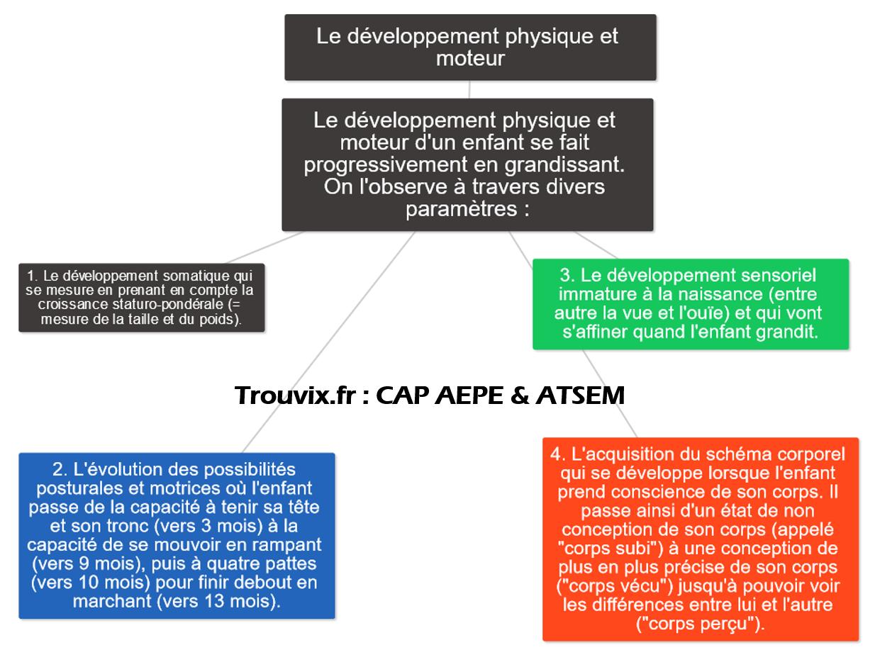 cap-petite-enfance-gratuit-developpement-enfant