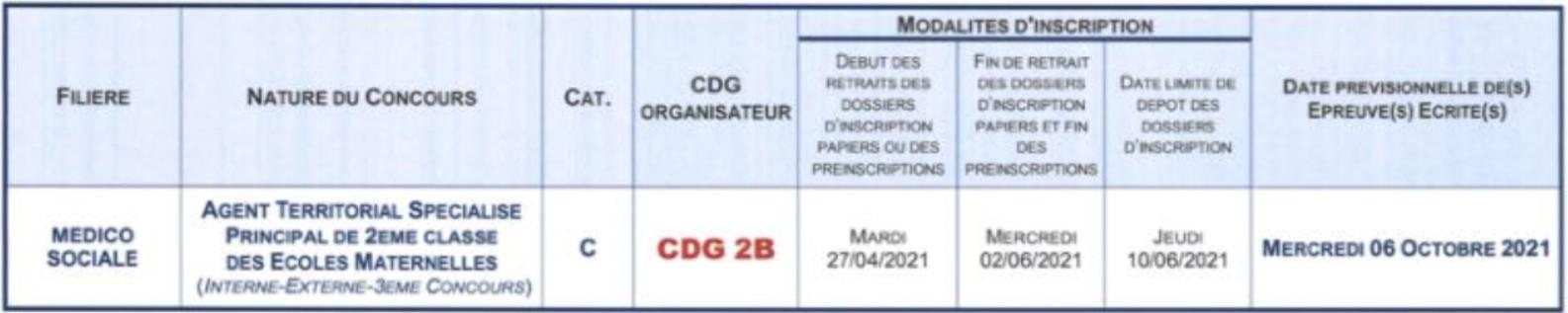 Concours Atsem 2021 CDG 2B