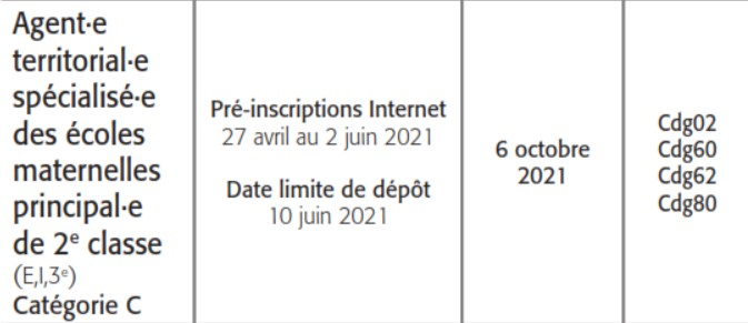 Concours Atsem 2021 Hauts de France